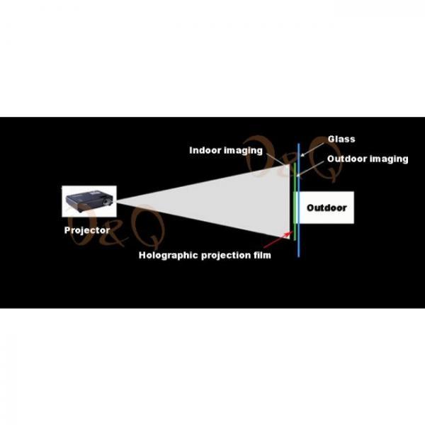 3d film de proyección holográfica función