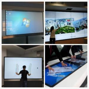 Película Táctil Interactiva pantallas